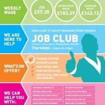 The Wythenshawe Job Club - WCHG